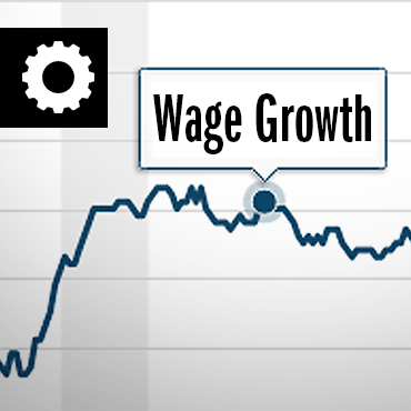 Center for Human Capital Studies' Wage Growth Tracker